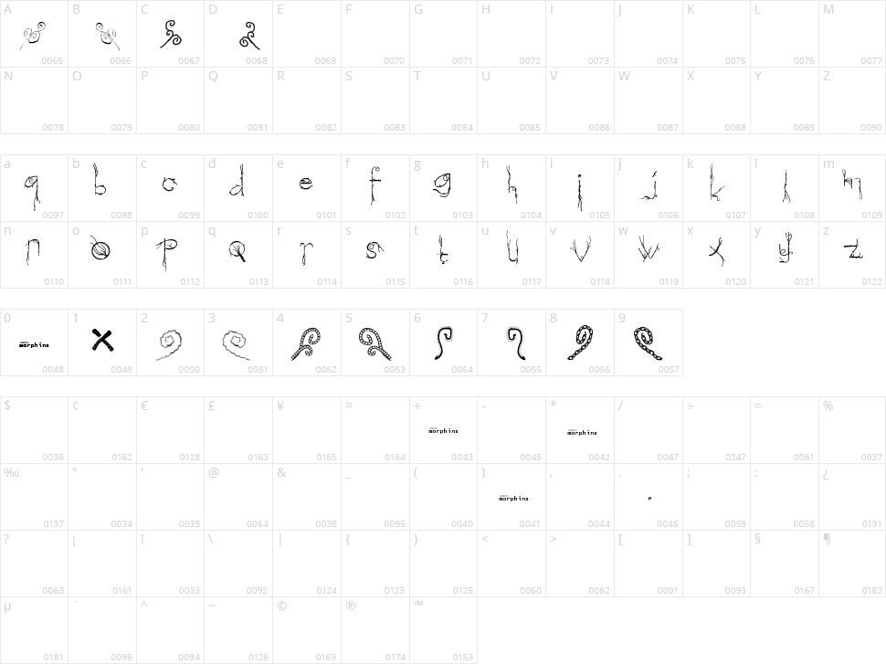 Morphina Character Map