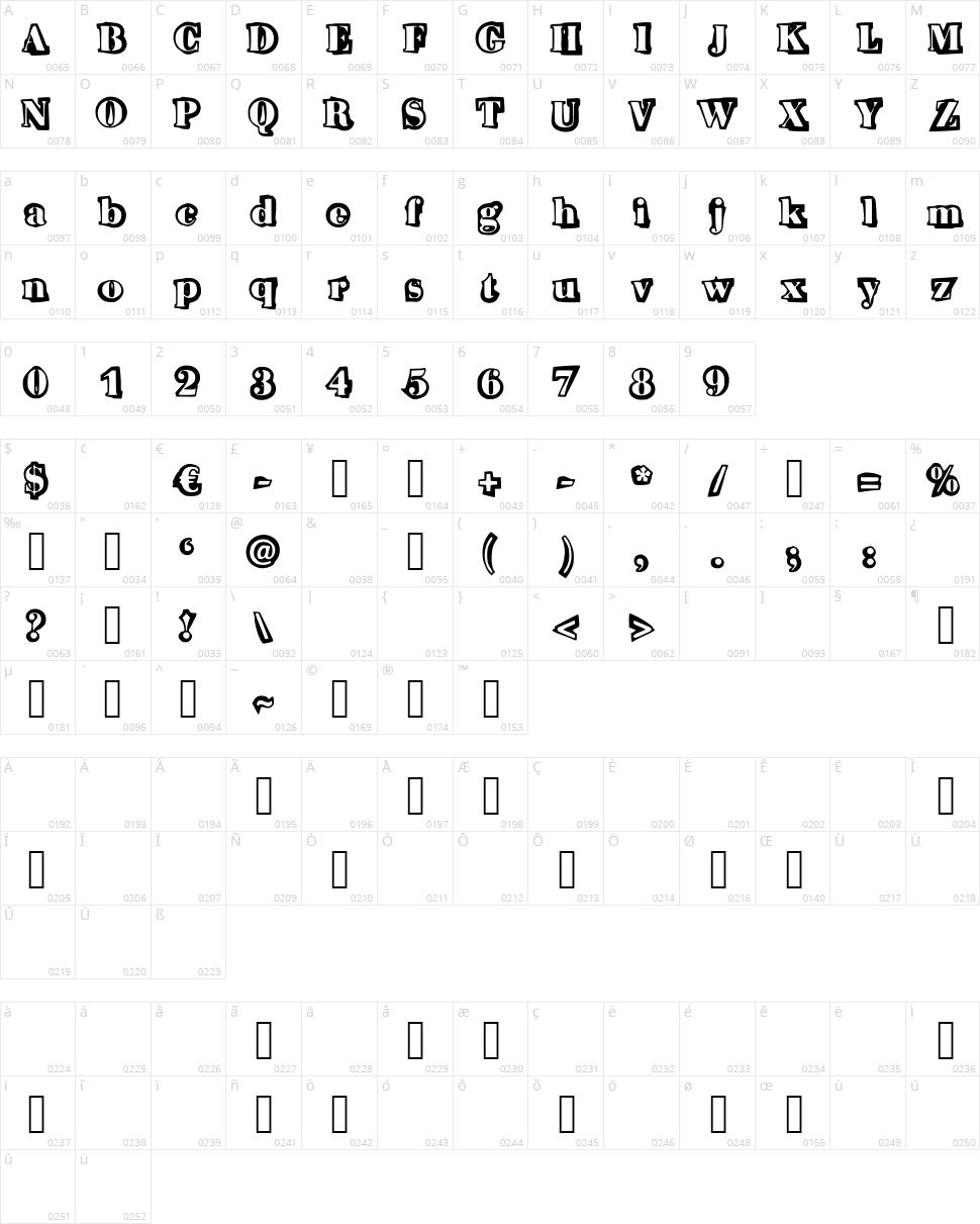 Morris Character Map