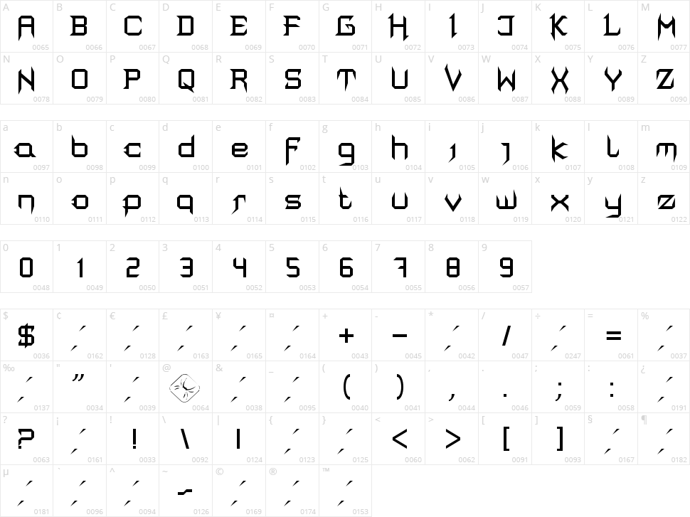 Mortis Character Map