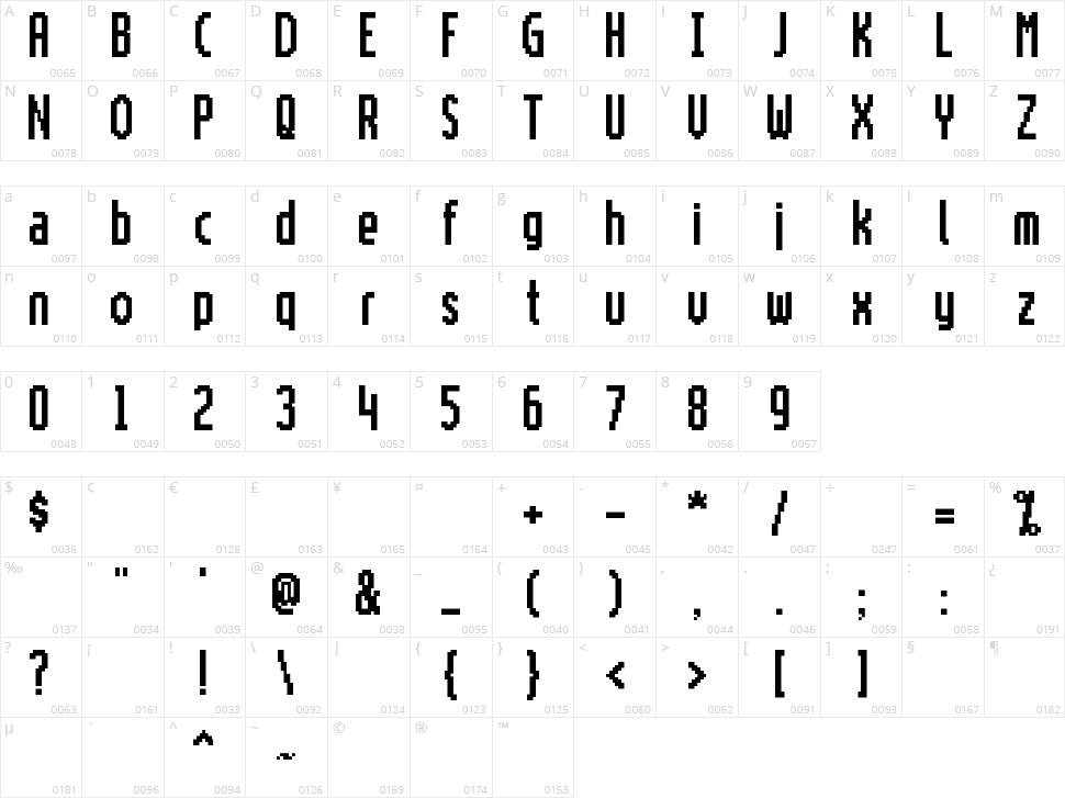 Motorola ScreenType Character Map
