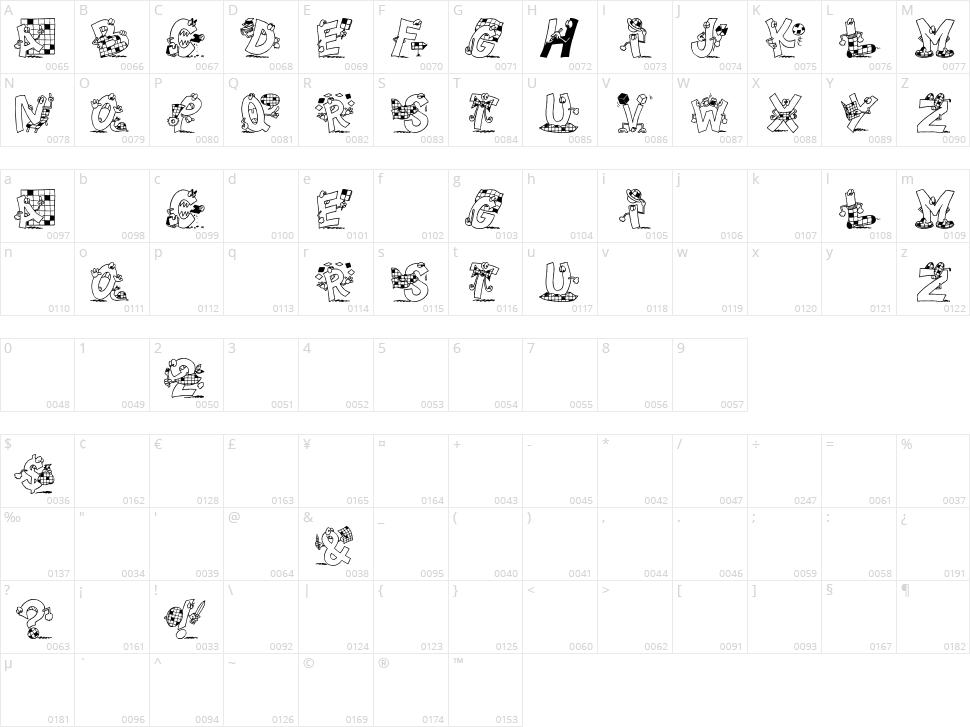 Motscroizes Character Map