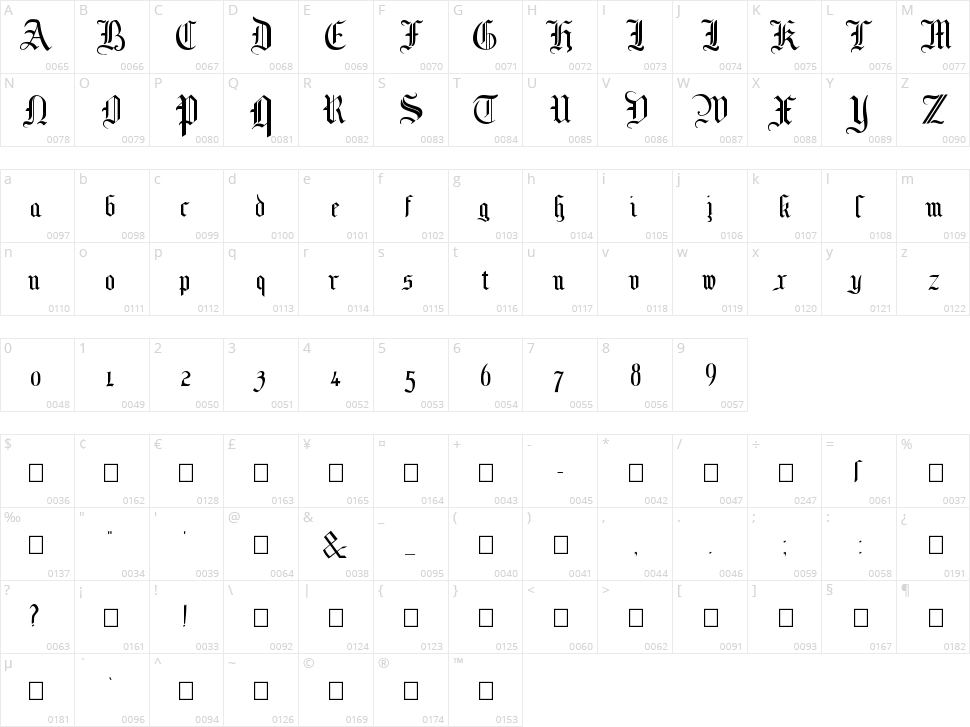 Mottisfont Character Map