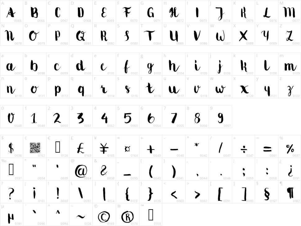Movus BrushPen Character Map
