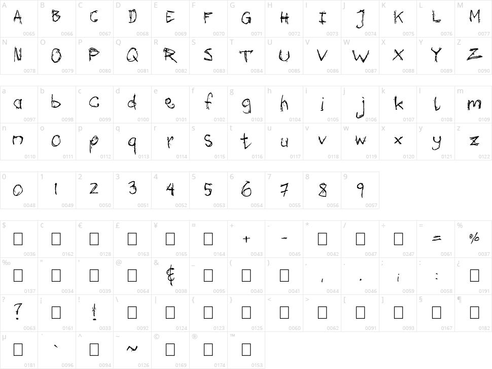 Mozugushi Character Map
