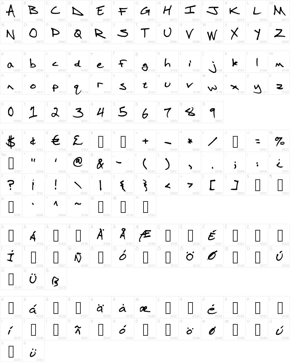 MPOK Hand Character Map