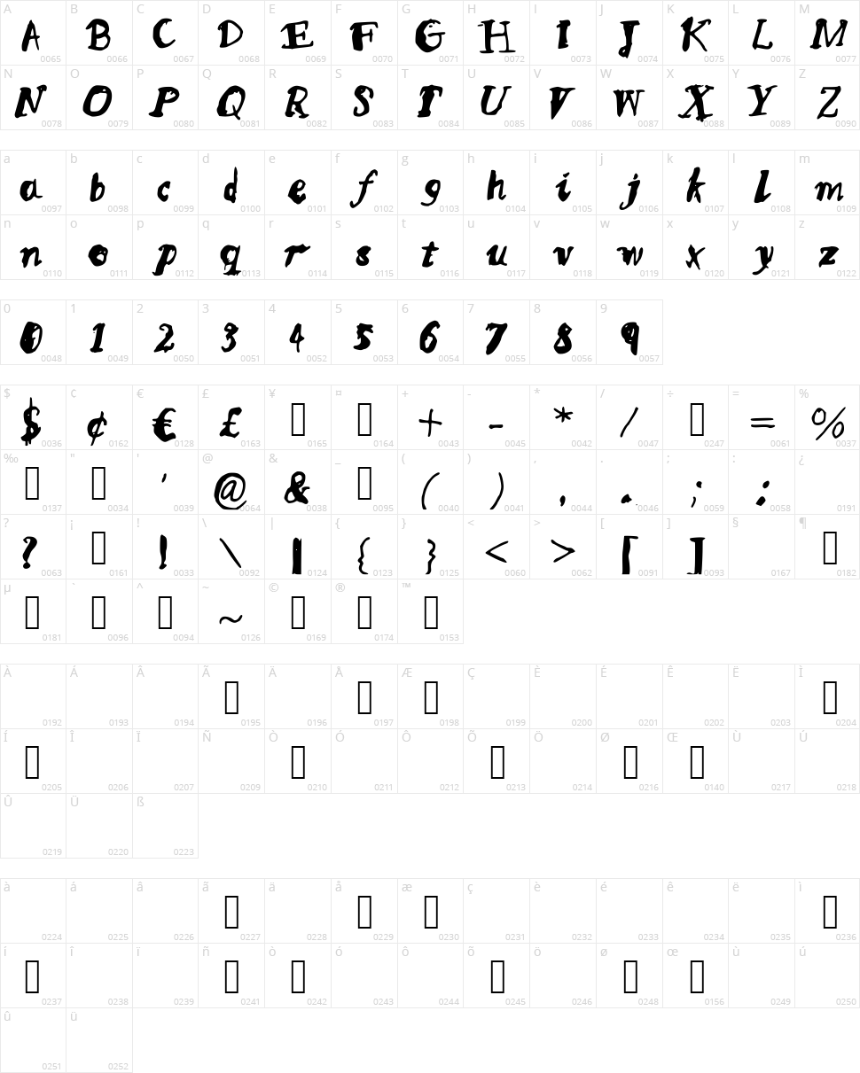 MQS Sketchy Character Map
