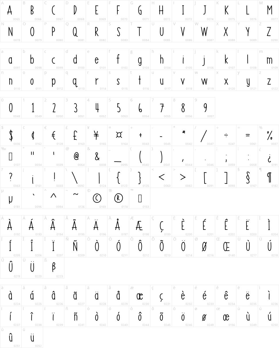 MRF Lemonberry Sans Character Map