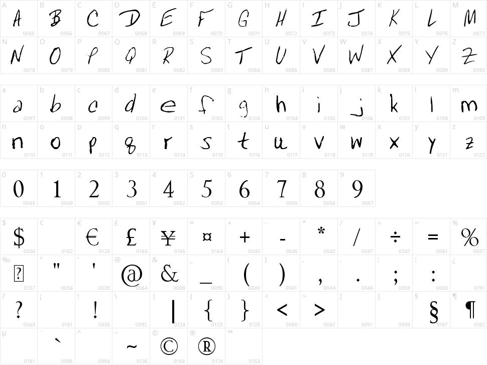 Mrfboom Character Map