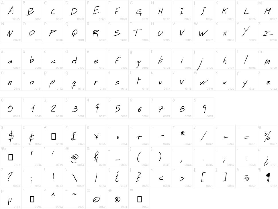 MT Matto Script Character Map