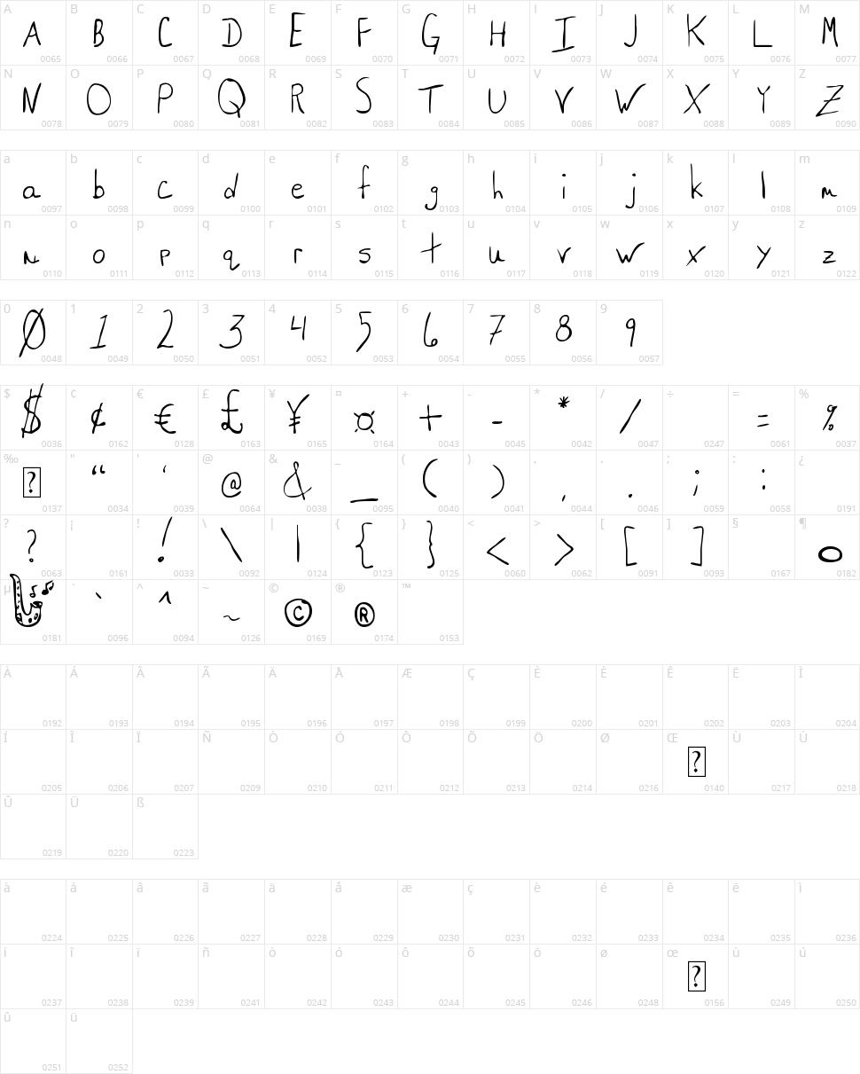 MTF Saxy Character Map