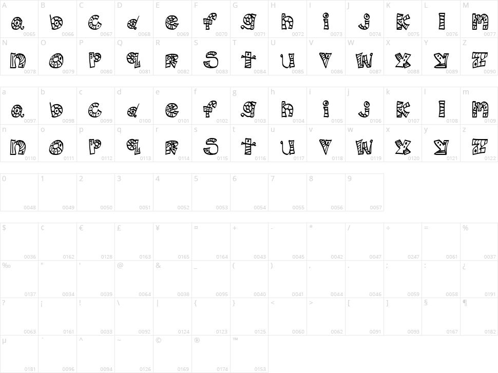 MTF Scribblie Character Map