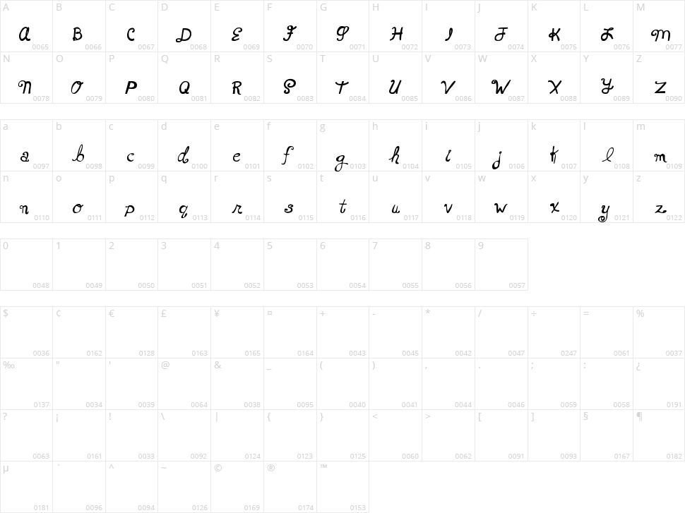 MTF Xoxo Vo.1 Character Map