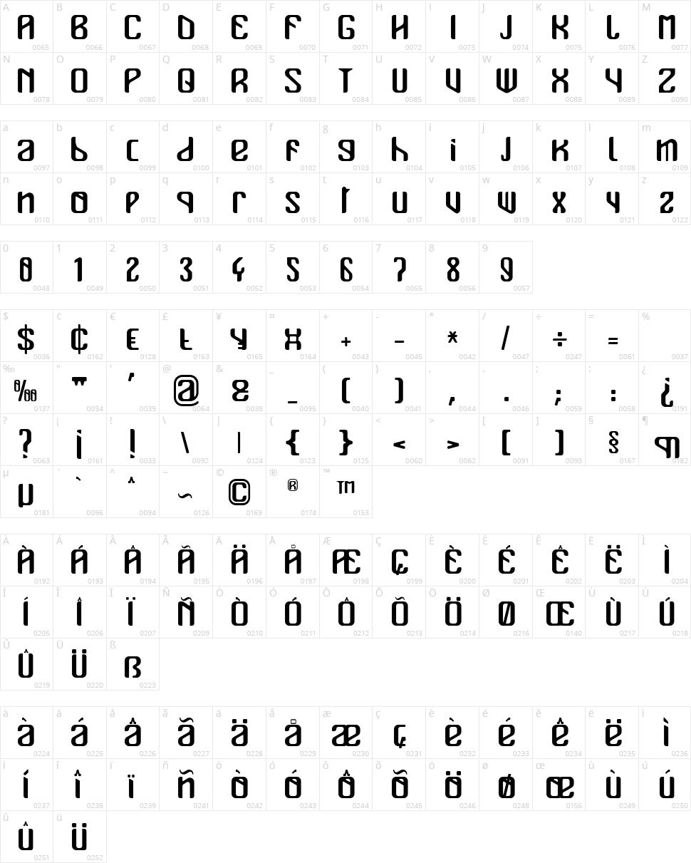 Mualk Character Map
