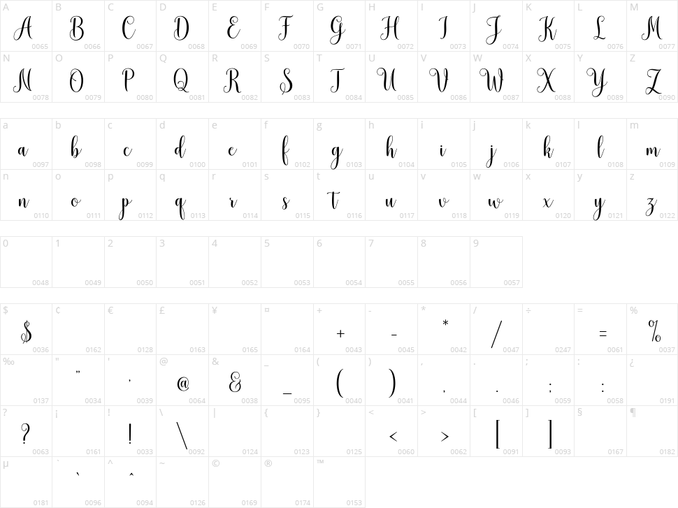 Mudhisa Script Character Map