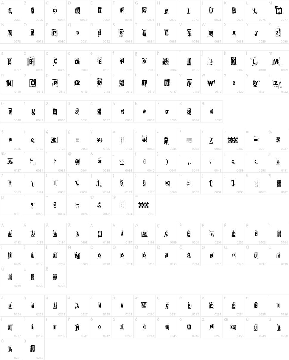 Mustasurma Character Map