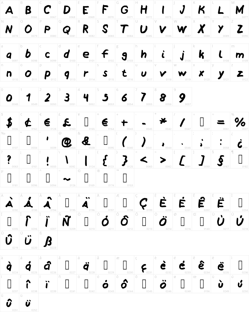 My Awesomated Handwriting Character Map