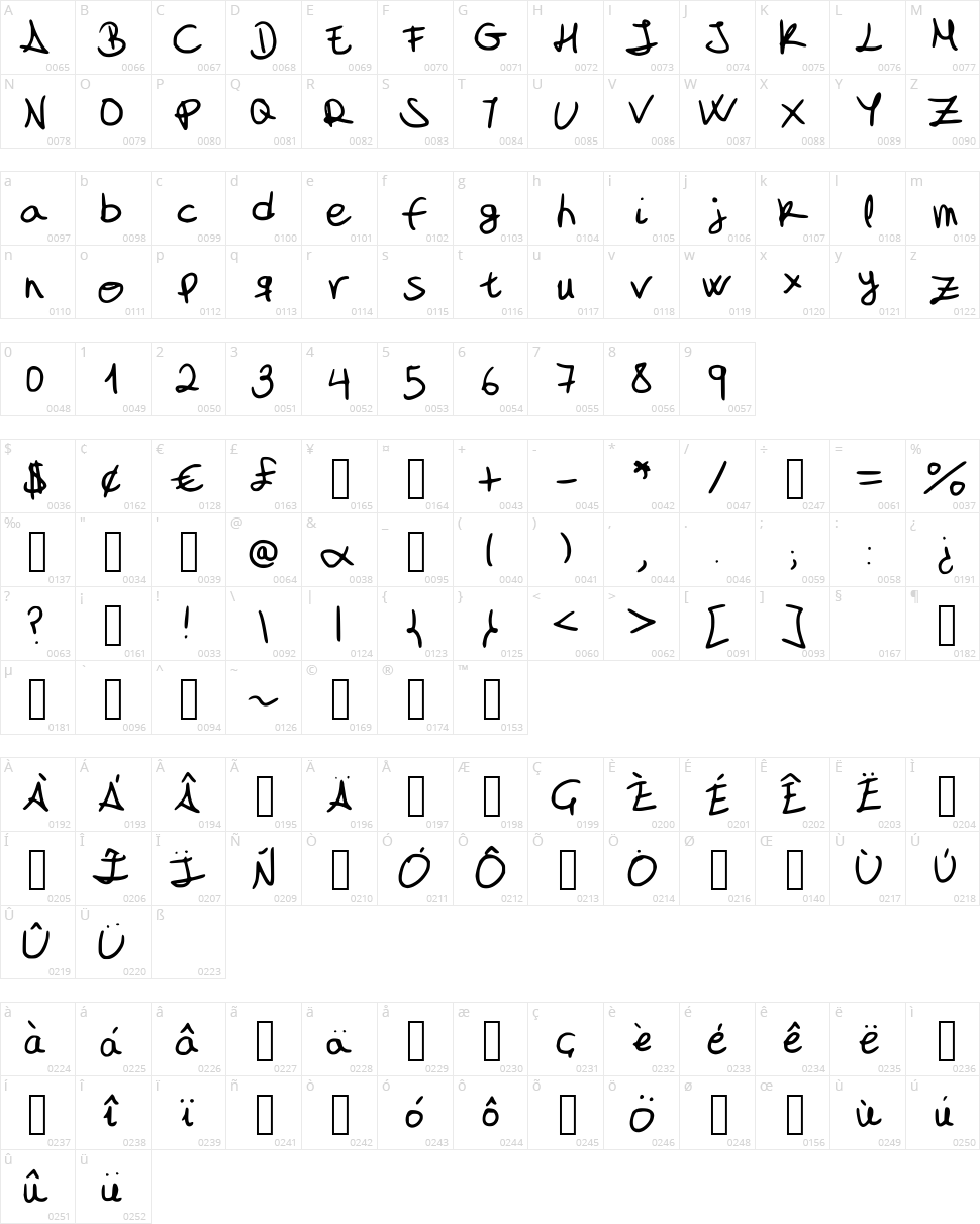 My font is a handwriting Character Map