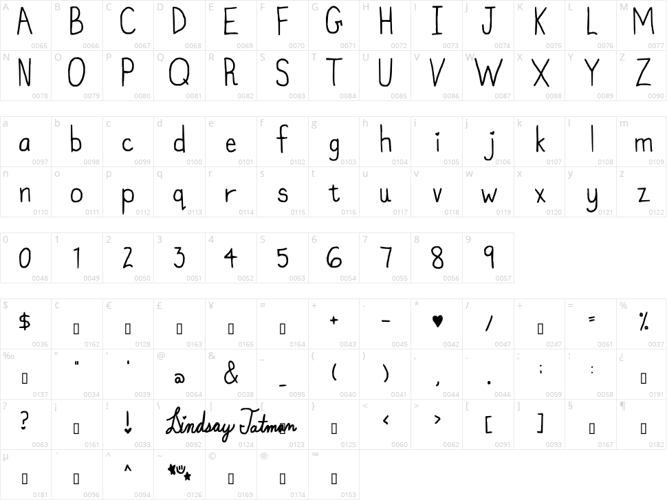 My font isnt funky enough Character Map
