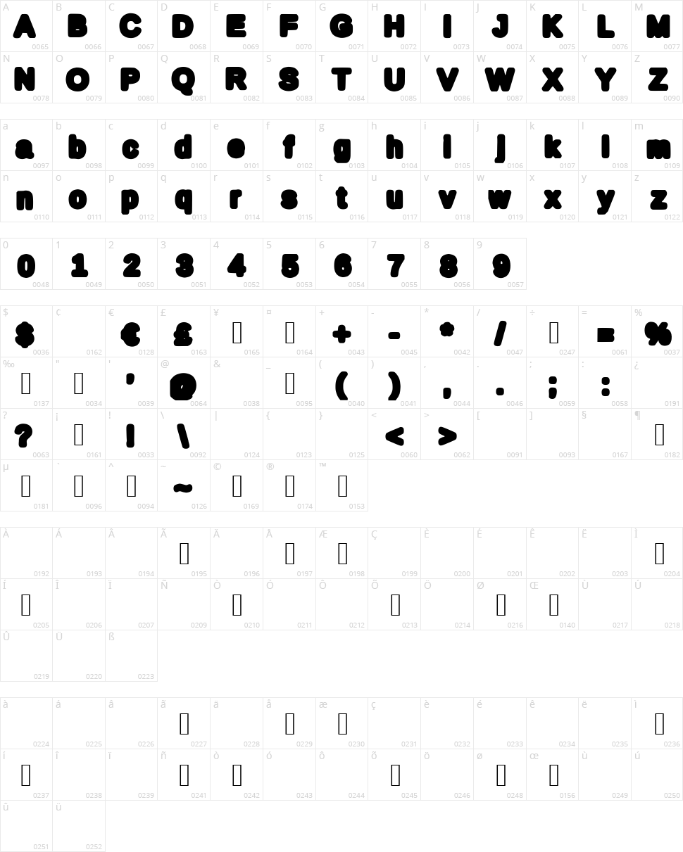 MyBold Character Map