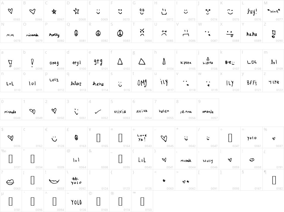 MyRanda Symbols Character Map
