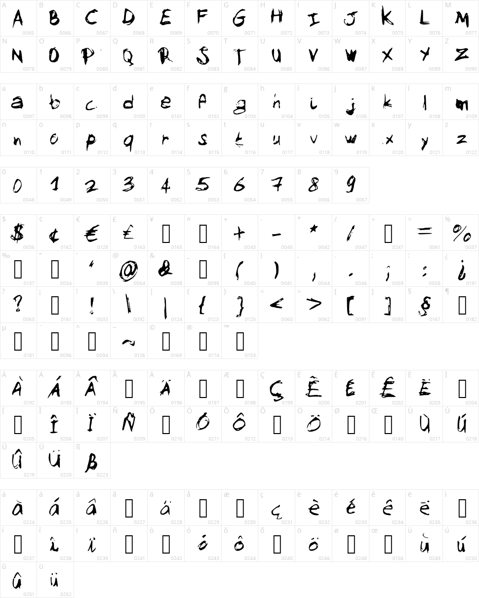 My Sketch Font Character Map