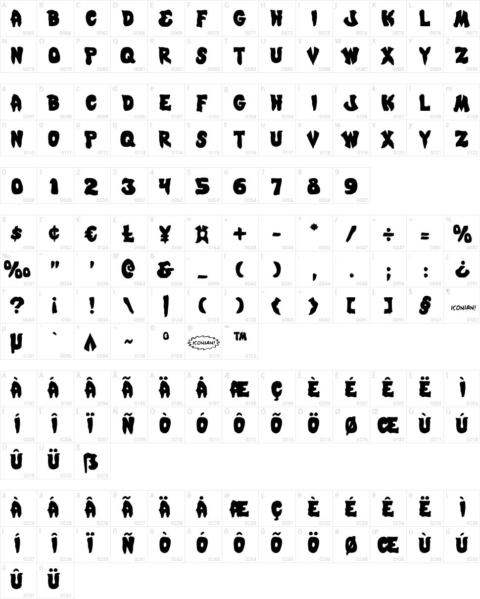 Mystic Singler Character Map