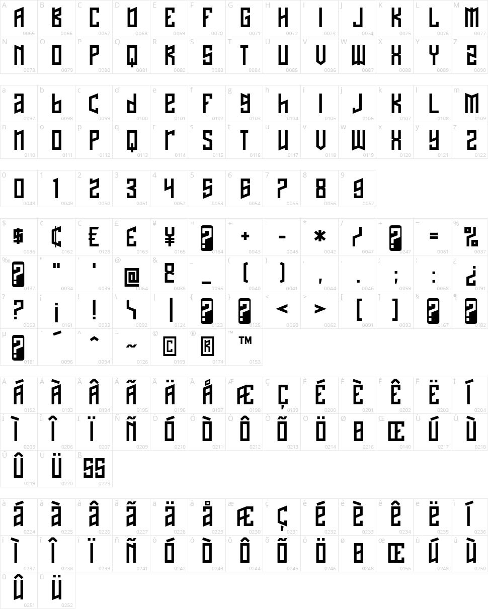 Naftalene Character Map