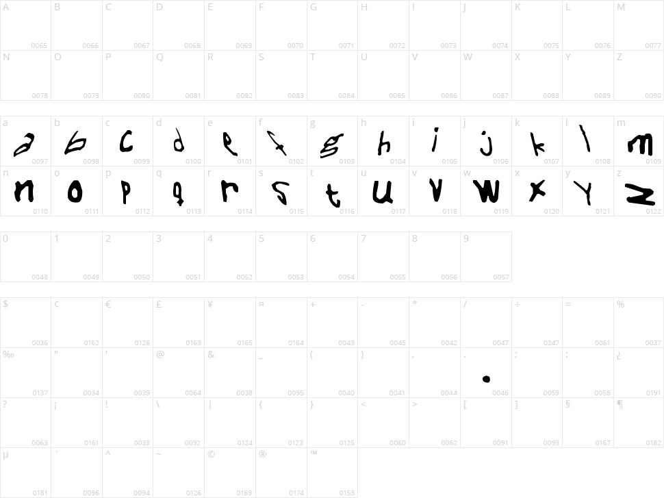 Naive Font Character Map