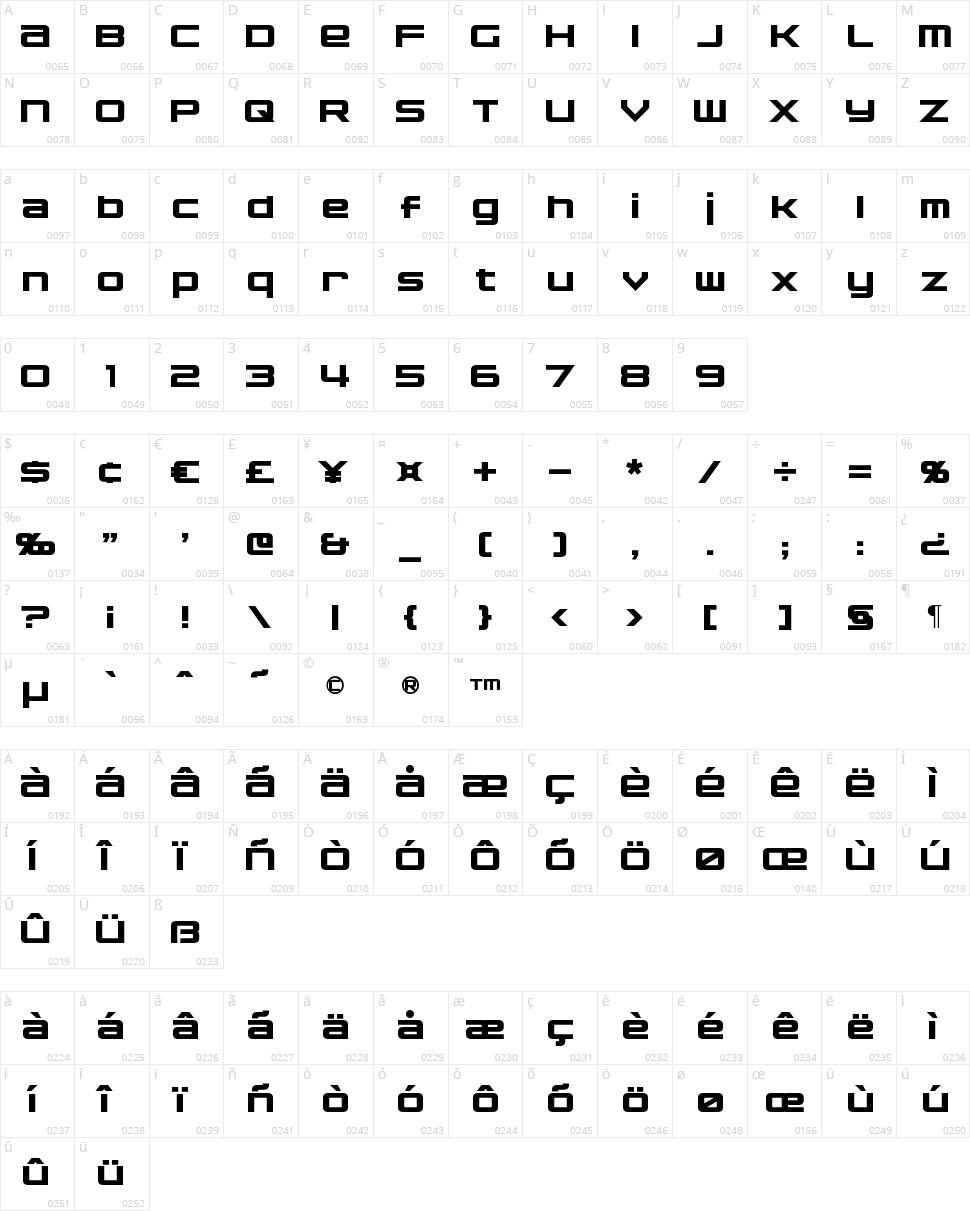 Nakadai Character Map