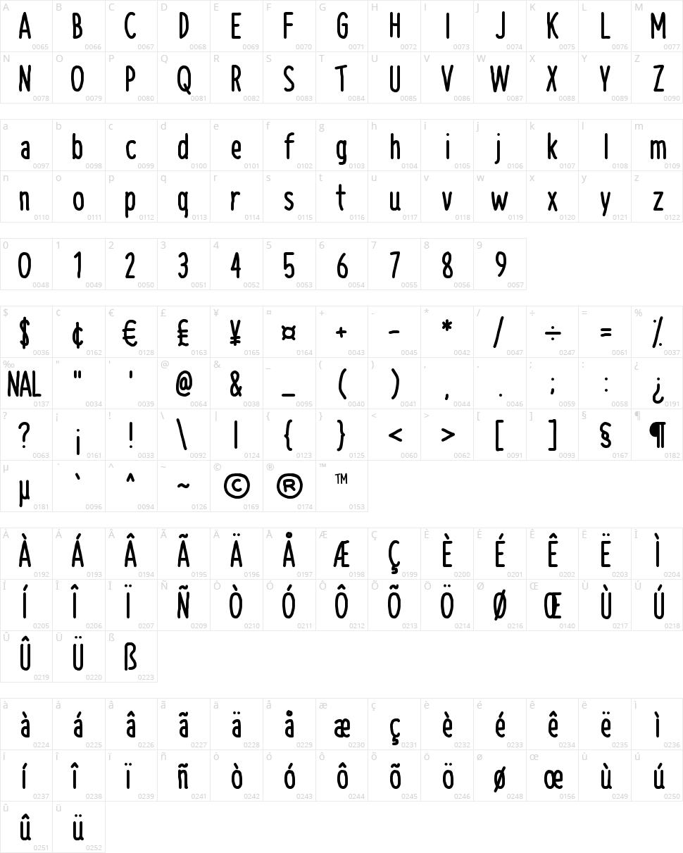 NAL Hand Character Map