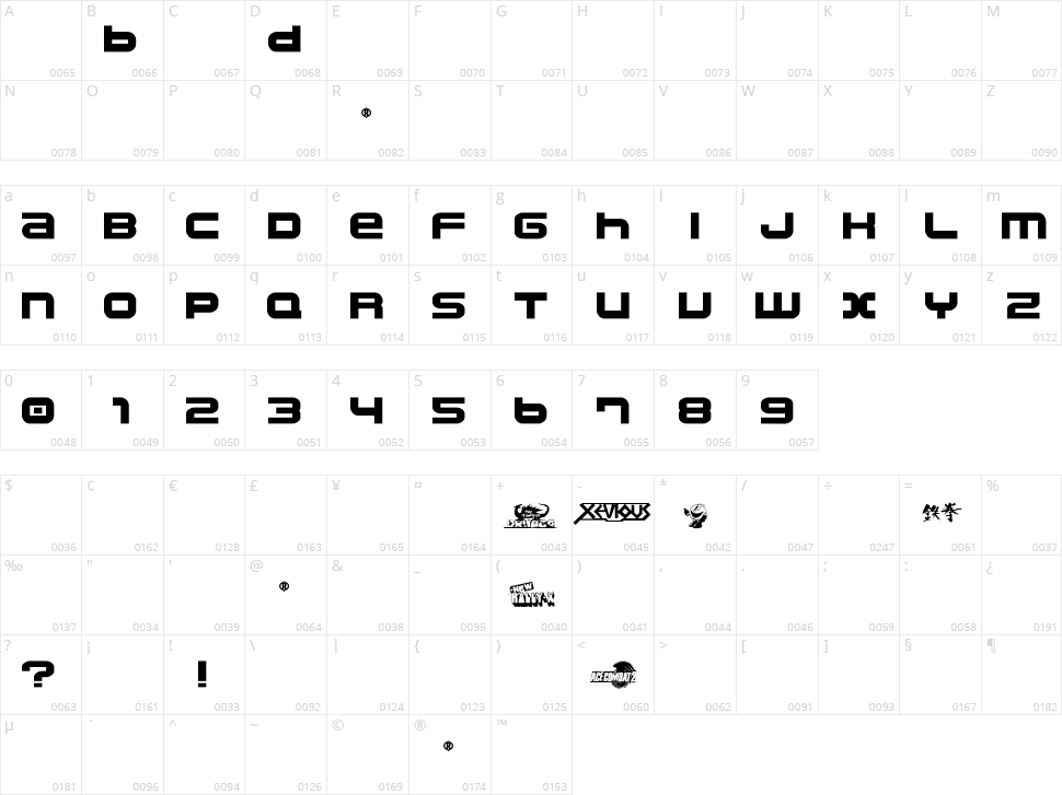 Namco Character Map