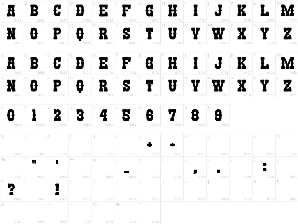 Nandaka Western Character Map