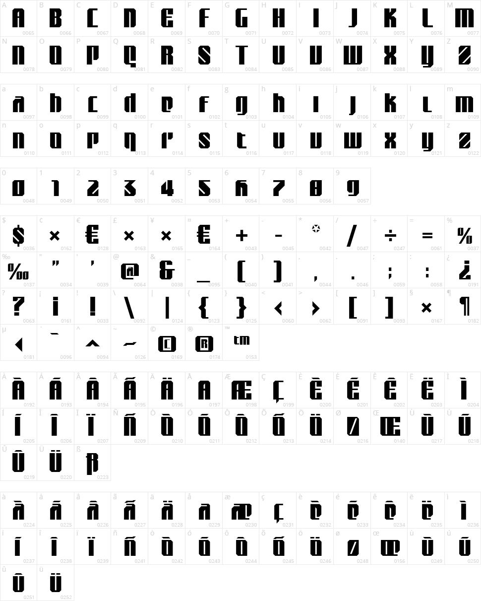 Nantua Character Map