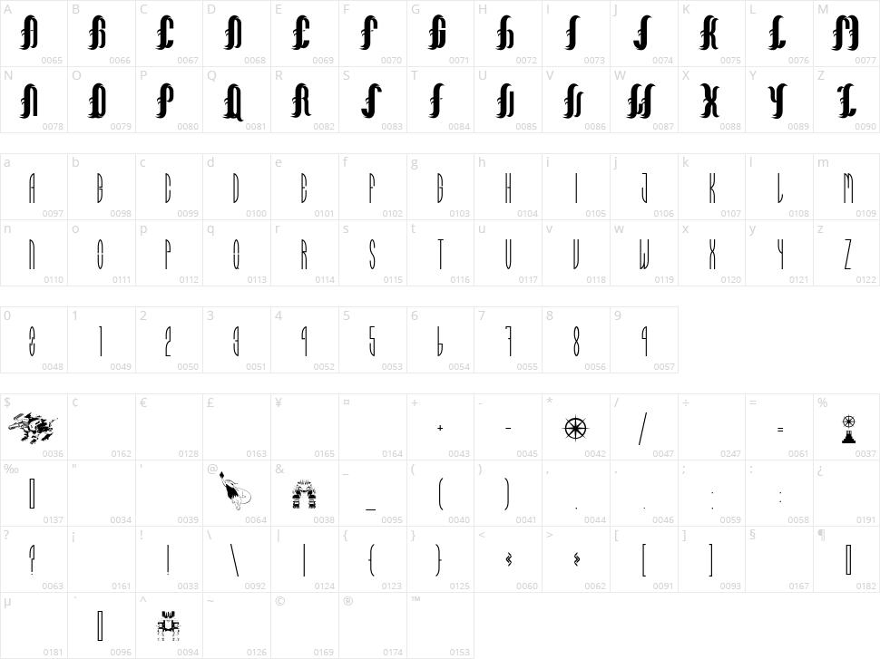 Naomis Citadel Character Map