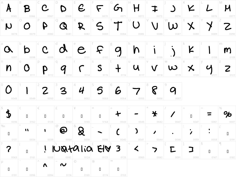 Natalia Colleen Character Map