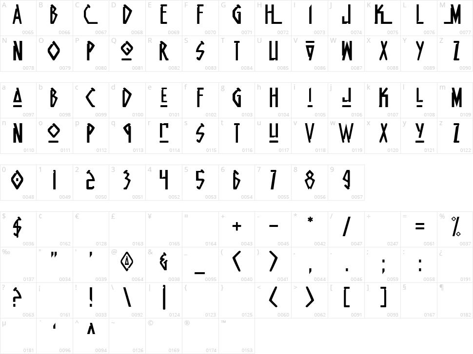 Native Alien Character Map