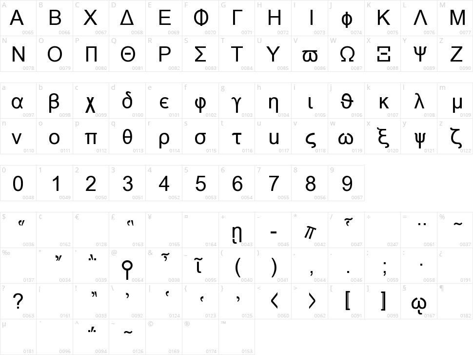 Naxos Character Map
