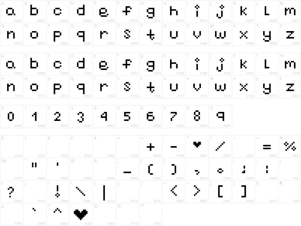 Nayupixel Character Map
