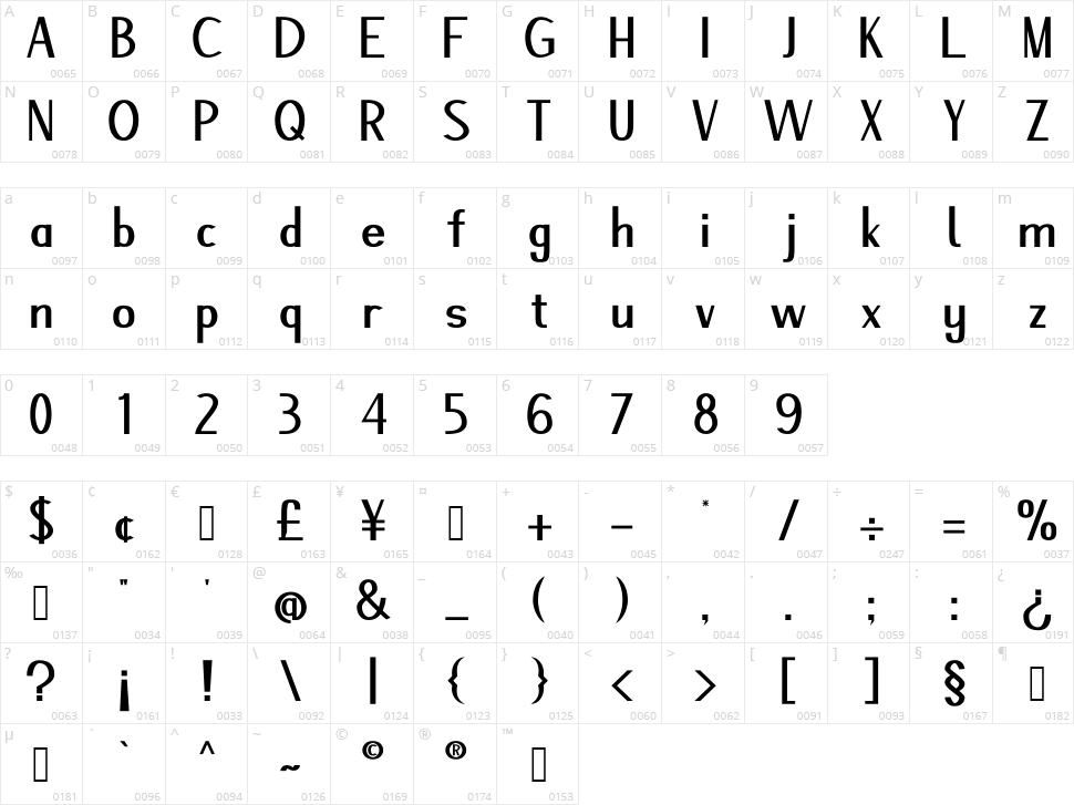 Nazgul Character Map