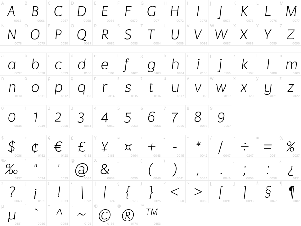 Negara Serif Character Map