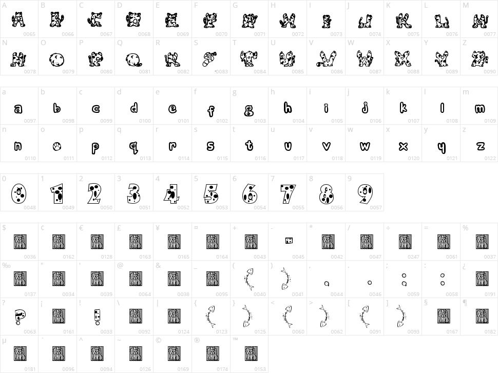 Neko! Neko! Character Map