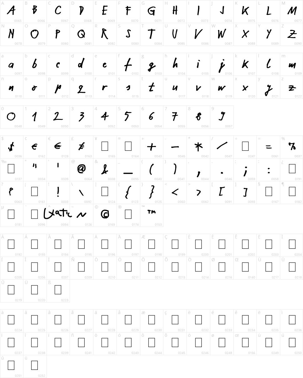 NekoKoNeko Character Map