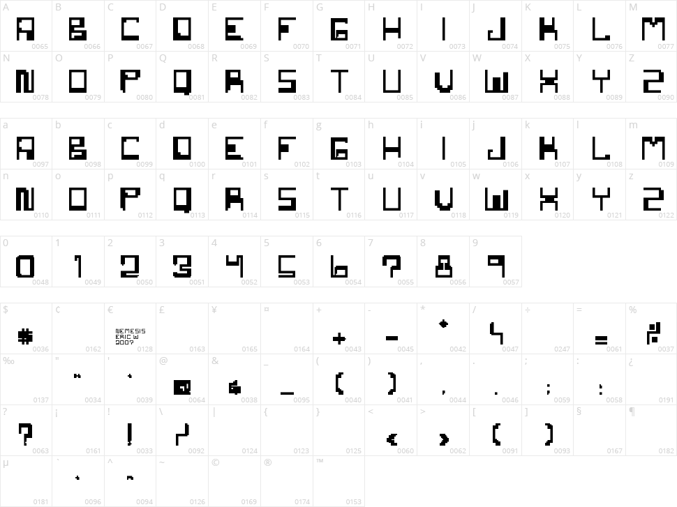 Nemesis Erc 2007 Character Map