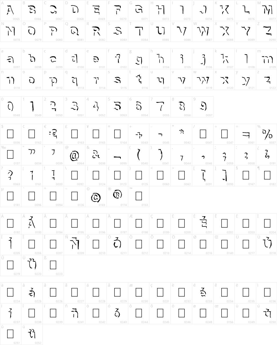 NeNe WeNo Shadow HandWrite Character Map