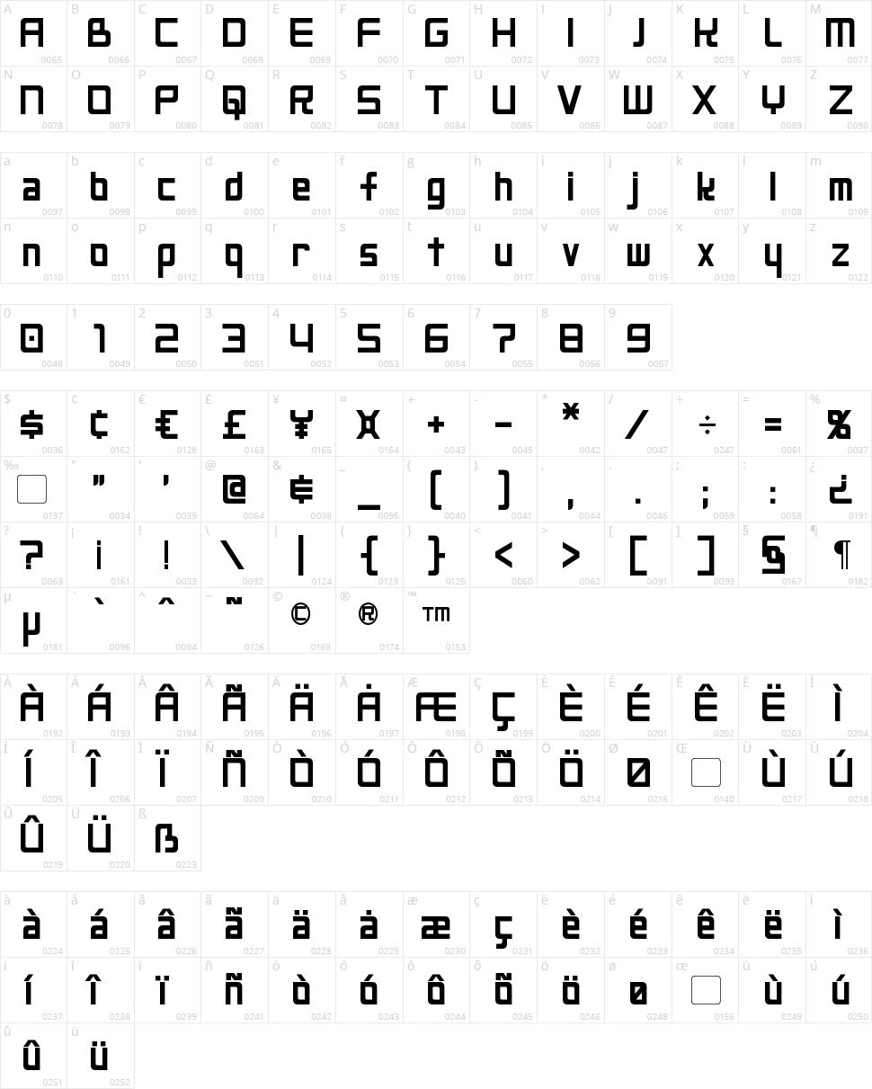 Neo Gen Character Map