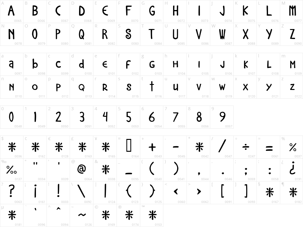 Neocat Character Map