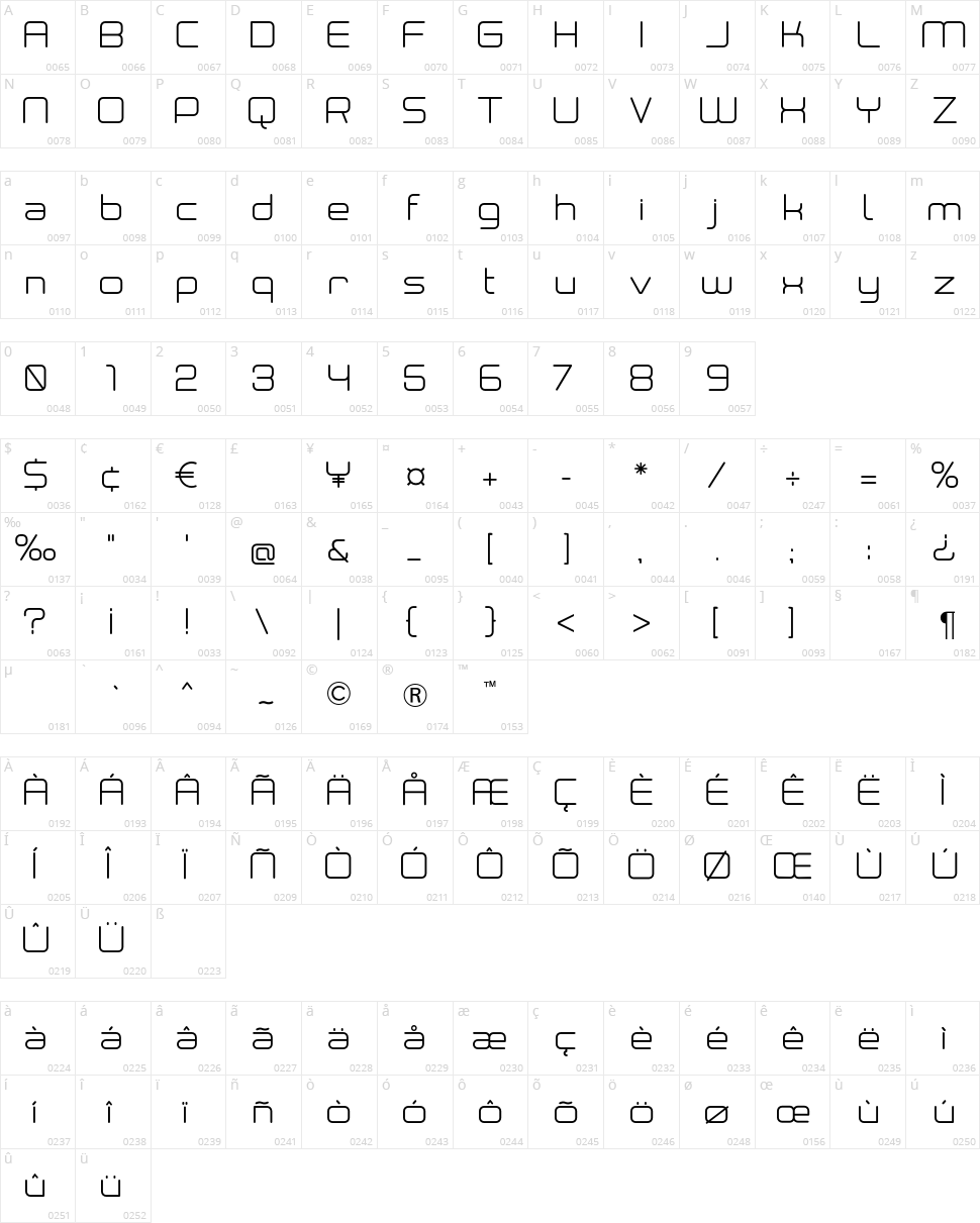 Neogrey Character Map