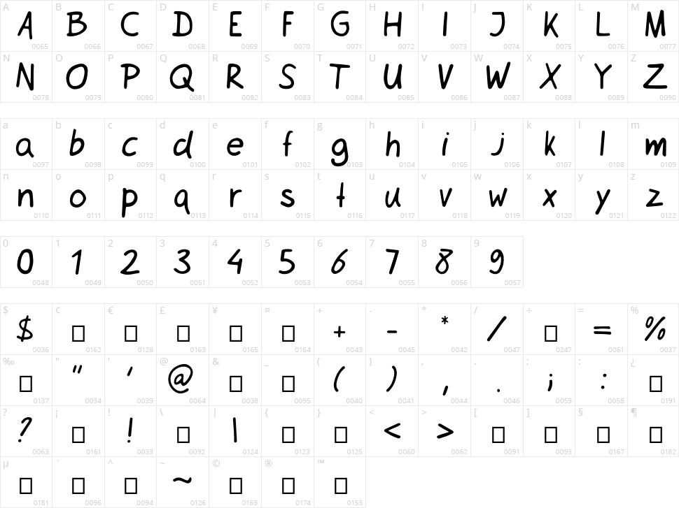 Netsrak Character Map