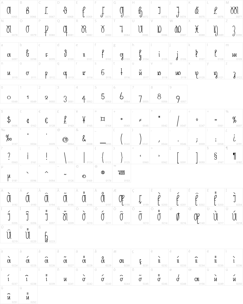 Neue Rudelskopf Character Map