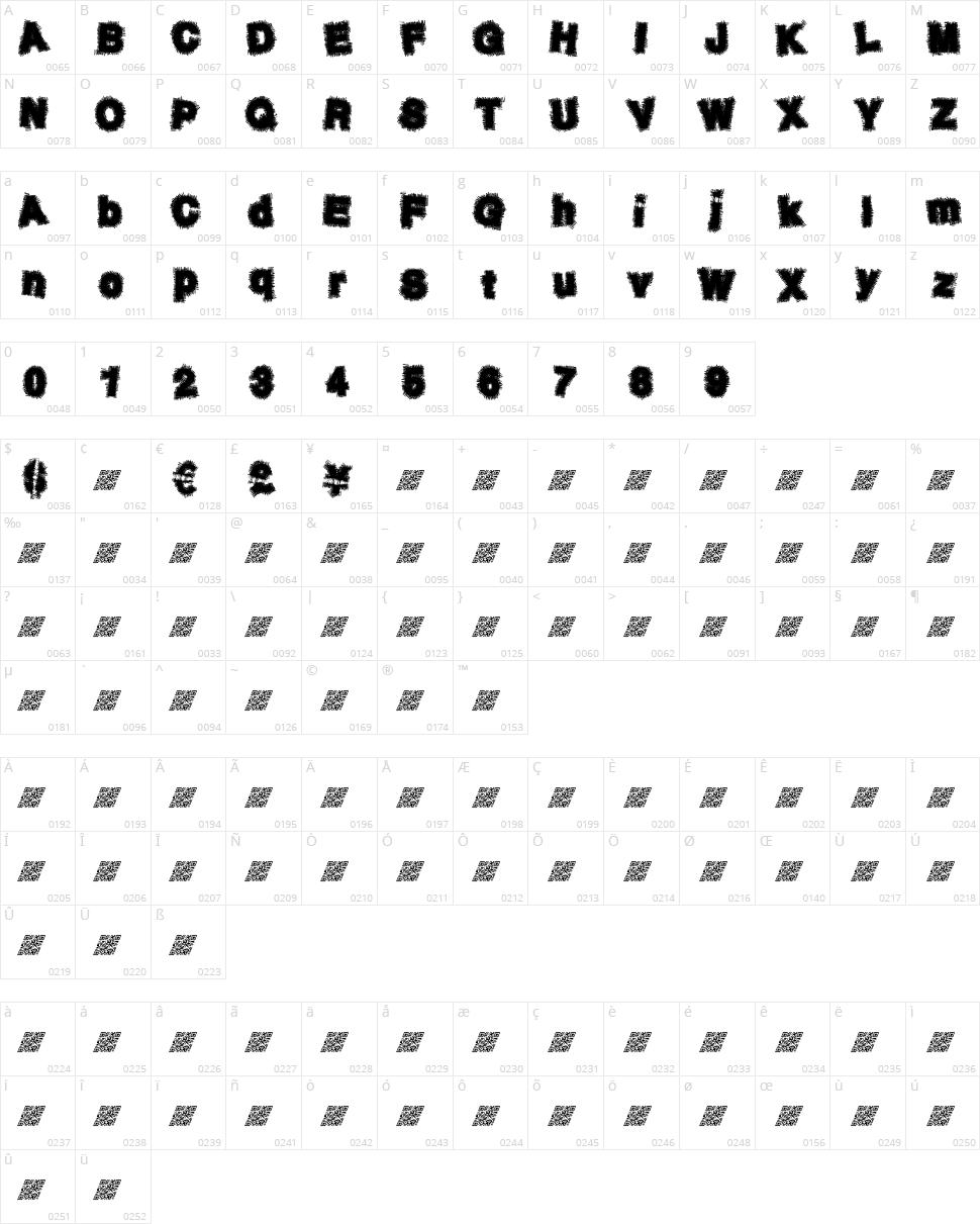 NeuroTick Character Map